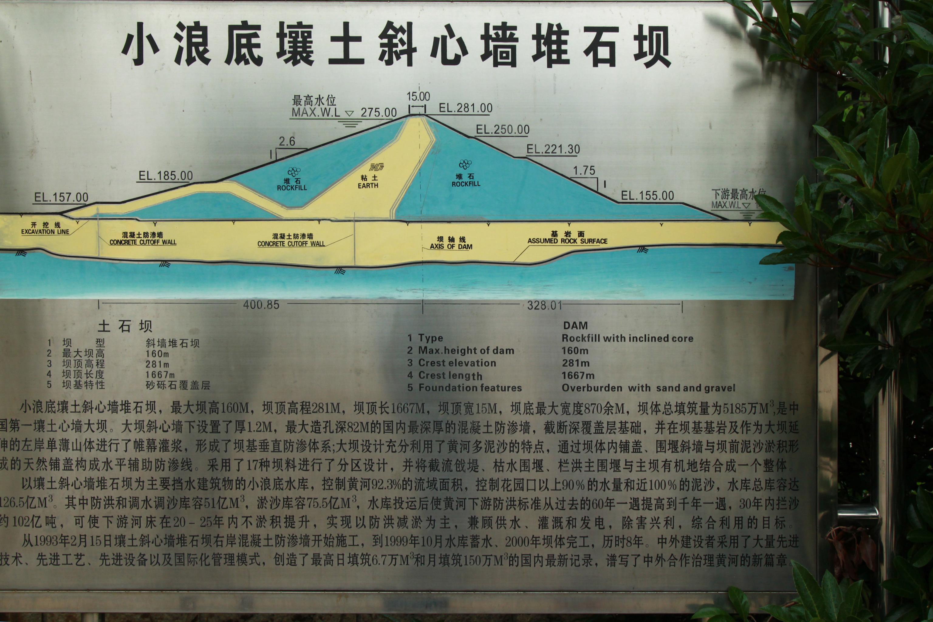 水利风景区标牌